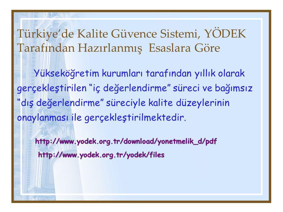 """Türkiye'de Kalite Güvence Sistemi, YÖDEK Tarafından Hazırlanmış Esaslara Göre Yükseköğretim kurumları tarafından yıllık olarak gerçekleştirilen """"iç de"""