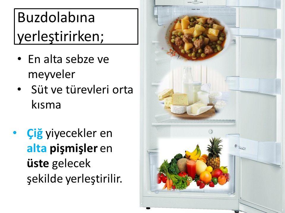 Buzdolabına yerleştirirken; En alta sebze ve meyveler Süt ve türevleri orta kısma Çiğ yiyecekler en alta pişmişler en üste gelecek şekilde yerleştiril