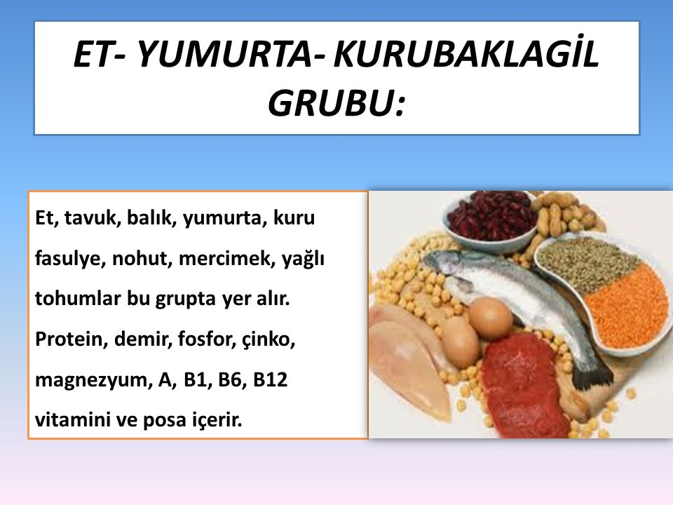 ET- YUMURTA- KURUBAKLAGİL GRUBU: Et, tavuk, balık, yumurta, kuru fasulye, nohut, mercimek, yağlı tohumlar bu grupta yer alır. Protein, demir, fosfor,