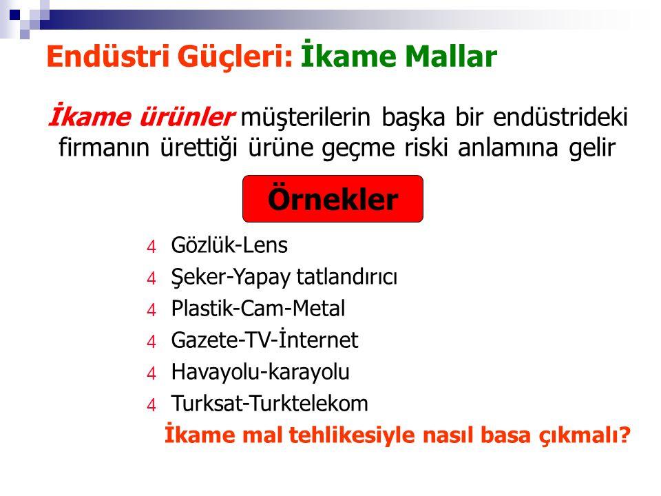 Endüstri Güçleri: İkame Mallar İkame ürünler müşterilerin başka bir endüstrideki firmanın ürettiği ürüne geçme riski anlamına gelir 4 Gözlük-Lens 4 Şeker-Yapay tatlandırıcı 4 Plastik-Cam-Metal 4 Gazete-TV-İnternet 4 Havayolu-karayolu 4 Turksat-Turktelekom İkame mal tehlikesiyle nasıl basa çıkmalı.