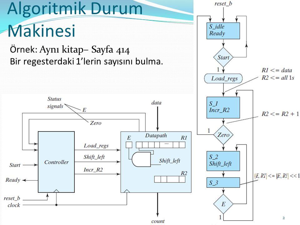 2 Algoritmik Durum Makinesi Örnek: Aynı kitap– Sayfa 414 Bir regesterdaki 1'lerin sayısını bulma.