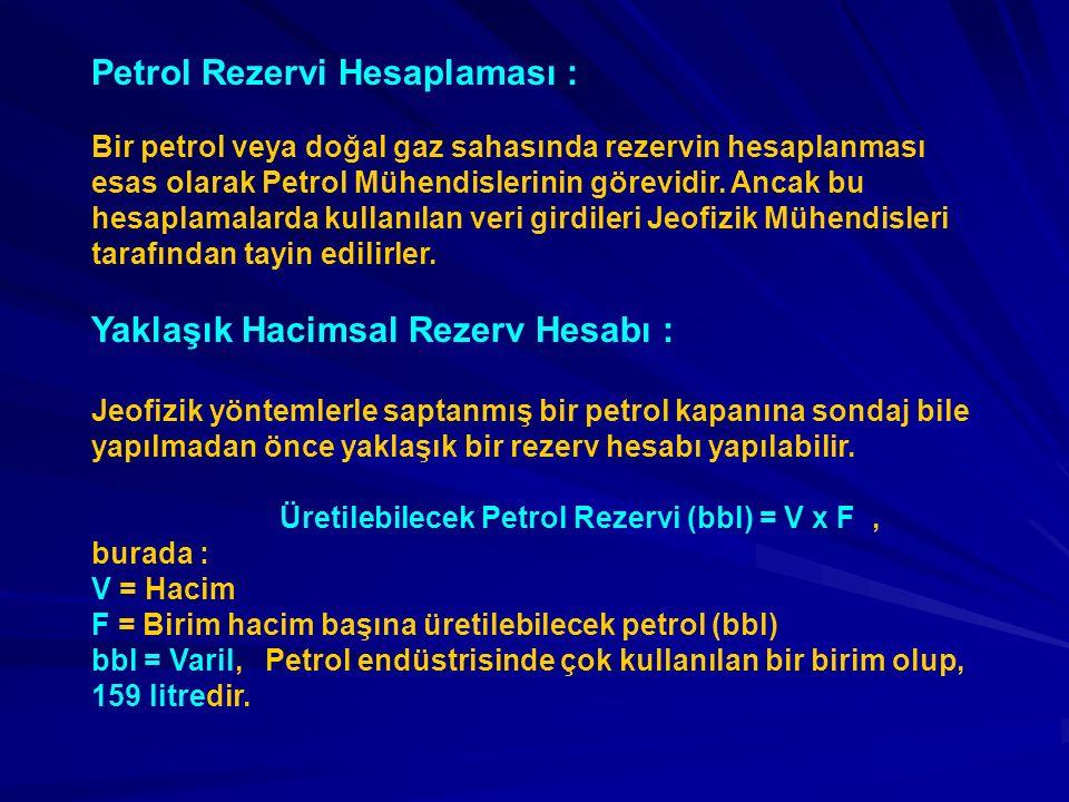 Petrol Rezervi Hesaplaması : Bir petrol veya doğal gaz sahasında rezervin hesaplanması esas olarak Petrol Mühendislerinin görevidir. Ancak bu hesaplam