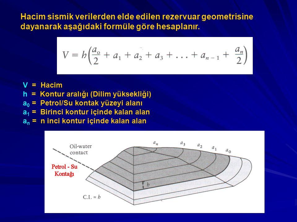 Hacim sismik verilerden elde edilen rezervuar geometrisine dayanarak aşağıdaki formüle göre hesaplanır. V = Hacim h = Kontur aralığı (Dilim yüksekliği