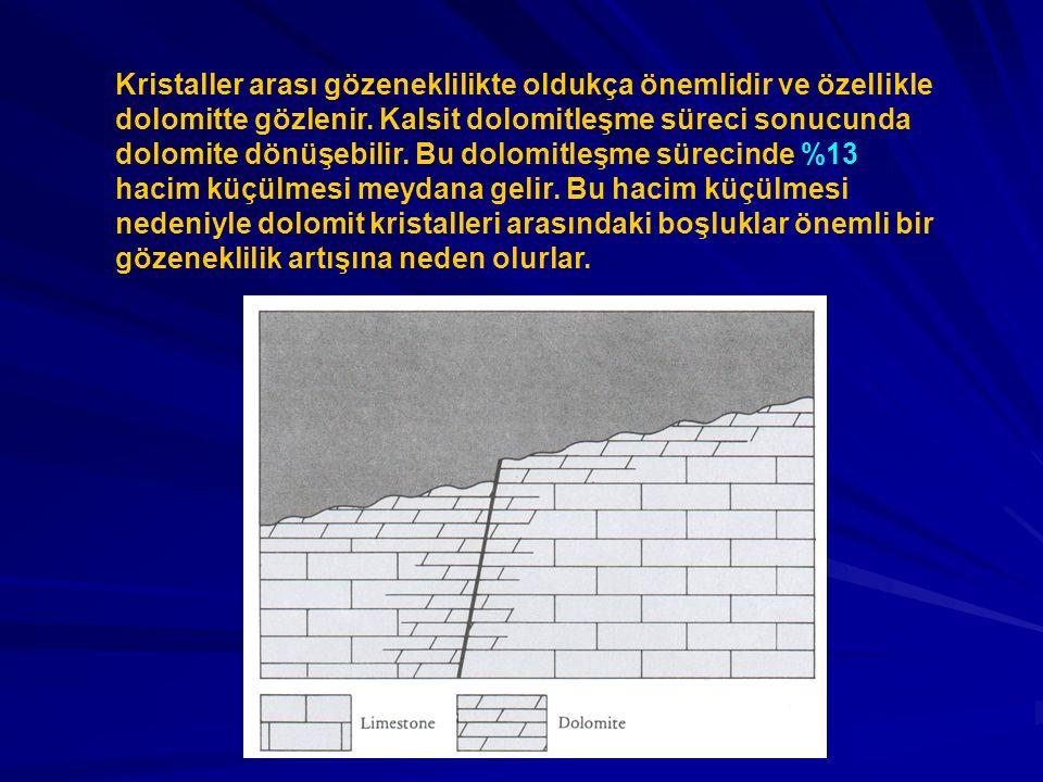 Kristaller arası gözeneklilikte oldukça önemlidir ve özellikle dolomitte gözlenir. Kalsit dolomitleşme süreci sonucunda dolomite dönüşebilir. Bu dolom