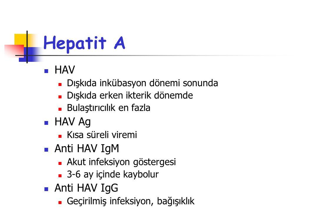 ALT Anti Delta 1 2 3 4 5 12 Bulaşmadan sonra geçen süre(Ay) HBs Ag Anti HBc IgG HDV RNA HDV Süperinfeksiyonu Semptomlar İkter
