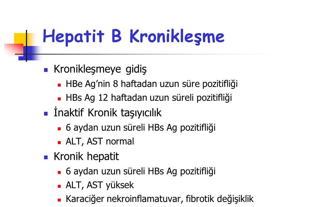 Hepatit B Kronikleşme Kronikleşmeye gidiş HBe Ag'nin 8 haftadan uzun süre pozitifliği HBs Ag 12 haftadan uzun süreli pozitifliği İnaktif Kronik taşıyı
