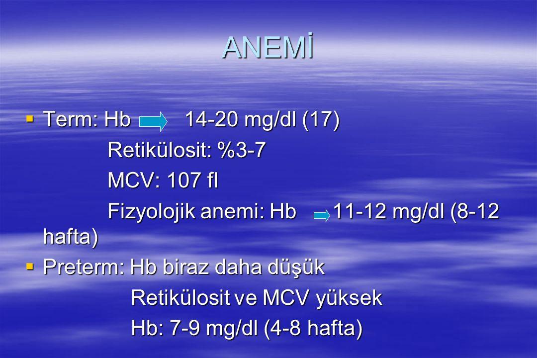 ANEMİ  Term: Hb 14-20 mg/dl (17) Retikülosit: %3-7 Retikülosit: %3-7 MCV: 107 fl MCV: 107 fl Fizyolojik anemi: Hb 11-12 mg/dl (8-12 hafta) Fizyolojik