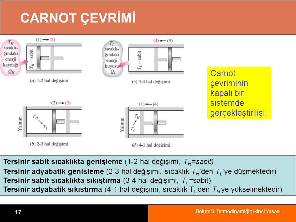 Bölüm 6: Termodinamiğin İkinci Yasası 17 CARNOT ÇEVRİMİ Tersinir sabit sıcaklıkta genişleme (1-2 hal değişimi, T H =sabit) Tersinir adyabatik genişlem