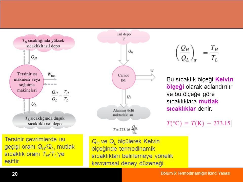 Bölüm 6: Termodinamiğin İkinci Yasası 20 Tersinir çevrimlerde ısı geçişi oranı Q H /Q L, mutlak sıcaklık oranı T H /T L 'ye eşittir. Q H ve Q L ölçüle