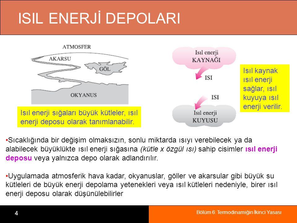 Bölüm 6: Termodinamiğin İkinci Yasası 4 ISIL ENERJİ DEPOLARI Isıl enerji sığaları büyük kütleler, ısıl enerji deposu olarak tanımlanabilir. Isıl kayna