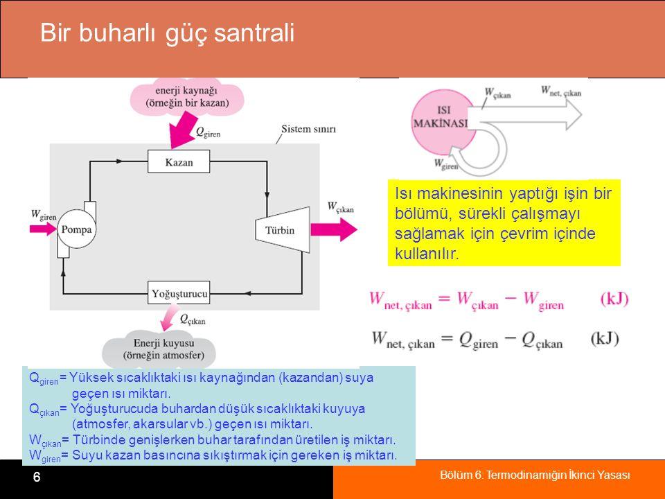 Bölüm 6: Termodinamiğin İkinci Yasası 6 Bir buharlı güç santrali Isı makinesinin yaptığı işin bir bölümü, sürekli çalışmayı sağlamak için çevrim içind