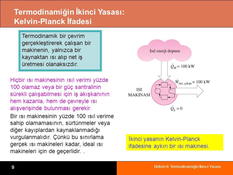 Bölüm 6: Termodinamiğin İkinci Yasası 9 Termodinamiğin İkinci Yasası: Kelvin-Planck İfadesi İkinci yasanın Kelvin-Planck ifadesine aykırı bir ısı maki