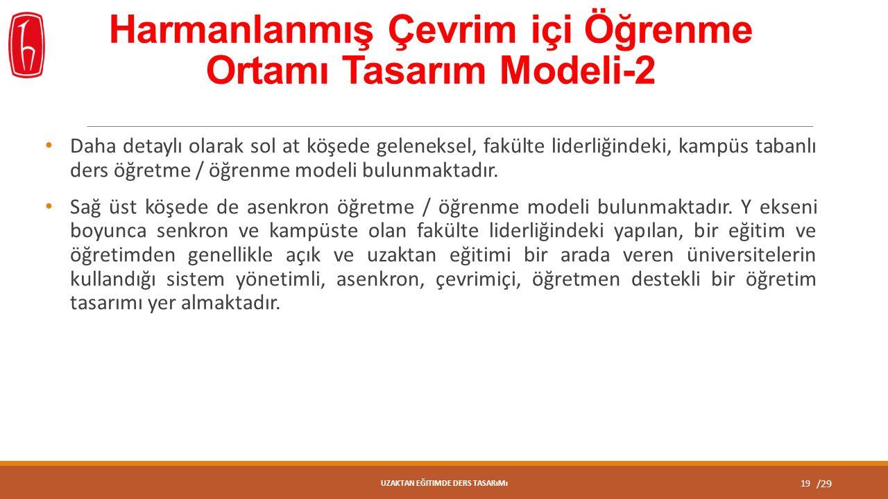 /29 Harmanlanmış Çevrim içi Öğrenme Ortamı Tasarım Modeli-2 Daha detaylı olarak sol at köşede geleneksel, fakülte liderliğindeki, kampüs tabanlı ders öğretme / öğrenme modeli bulunmaktadır.
