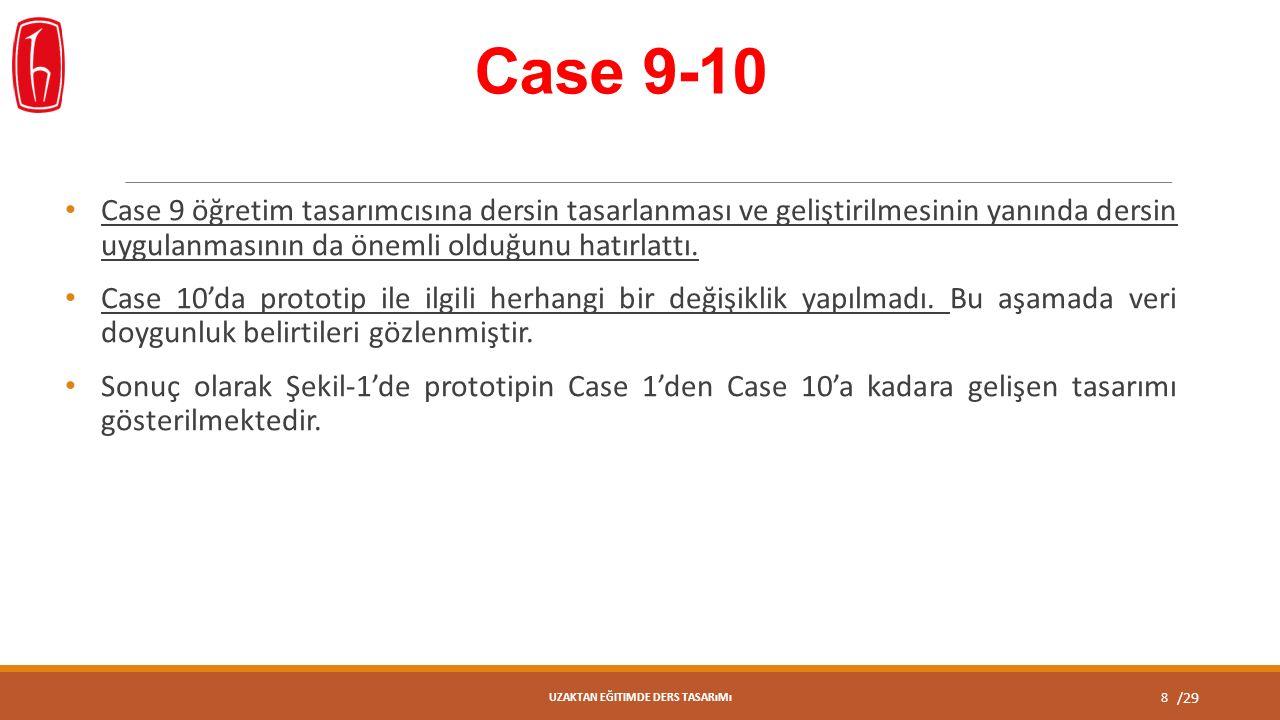 /29 Case 9-10 Case 9 öğretim tasarımcısına dersin tasarlanması ve geliştirilmesinin yanında dersin uygulanmasının da önemli olduğunu hatırlattı.