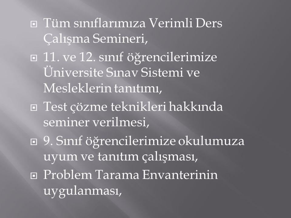  Tüm sınıflarımıza Verimli Ders Çalışma Semineri,  11. ve 12. sınıf öğrencilerimize Üniversite Sınav Sistemi ve Mesleklerin tanıtımı,  Test çözme t