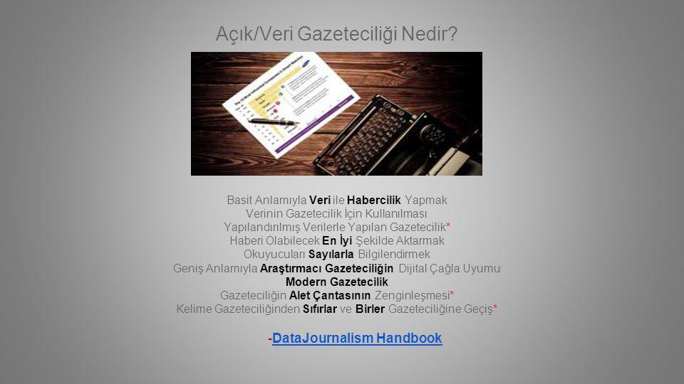 Açık/Veri Gazeteciliği Nedir.