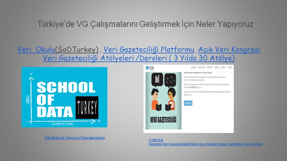 Türkiye'de VG Çalışmalarını Geliştirmek İçin Neler Yapıyoruz Veri OkuluVeri Okulu(SoDTurkey), Veri Gazeteciliği Platformu, Açık Veri Kongresi Veri Gazeteciliği PlatformuAçık Veri Kongresi Veri Gazeteciliği Atölyeleri /Dersleri ( 3 Yılda 30 Atölye) Dağ Medya & School of Data İşbirliğiyle TÜBİTAK Destekli  Veri Gazeteciliği Platformu: Veriden Haber, Haberden Veri Üretme