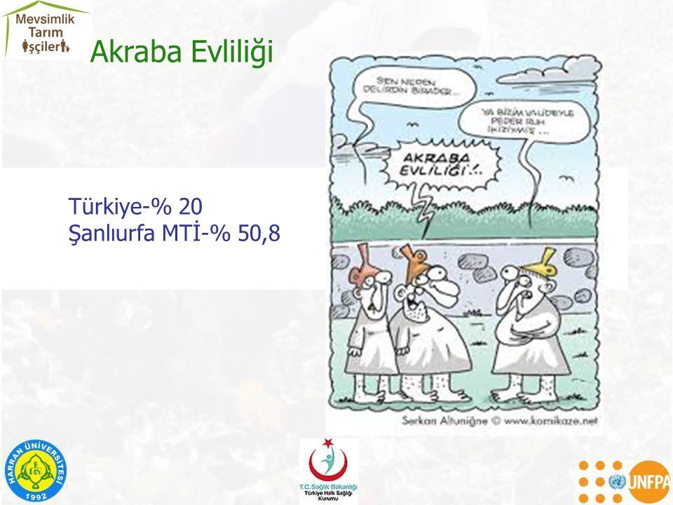 Akraba Evliliği Türkiye-% 20 Şanlıurfa MTİ-% 50,8