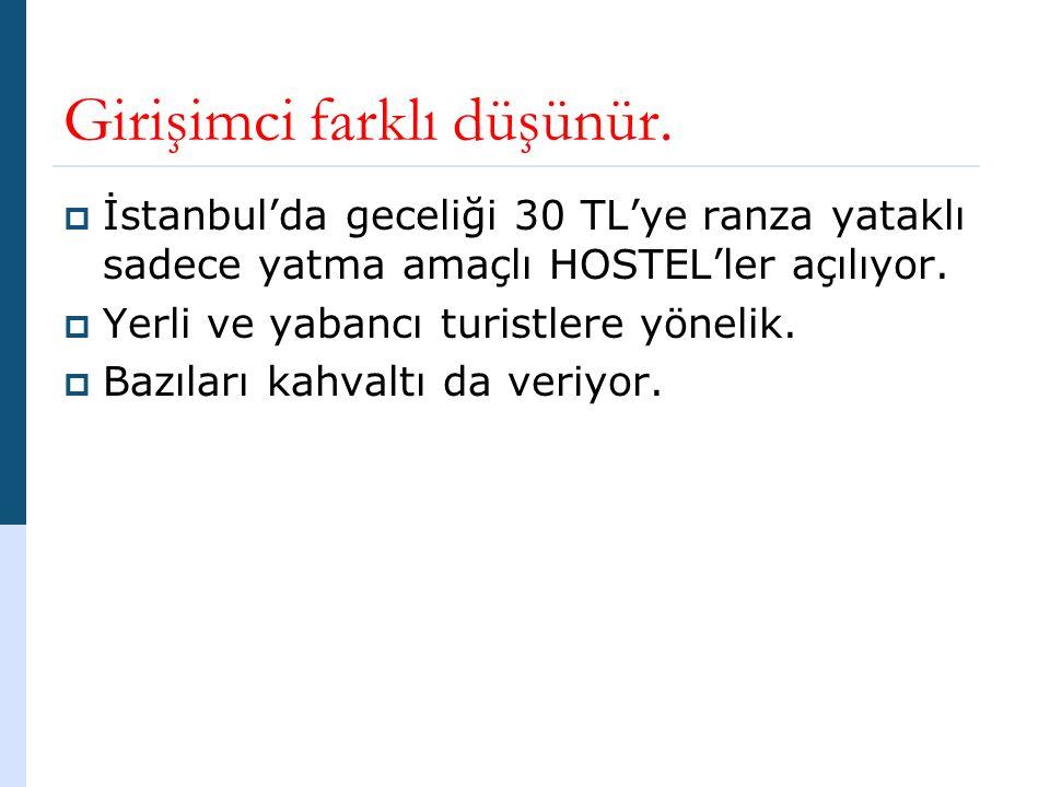  İstanbul'da geceliği 30 TL'ye ranza yataklı sadece yatma amaçlı HOSTEL'ler açılıyor.  Yerli ve yabancı turistlere yönelik.  Bazıları kahvaltı da v