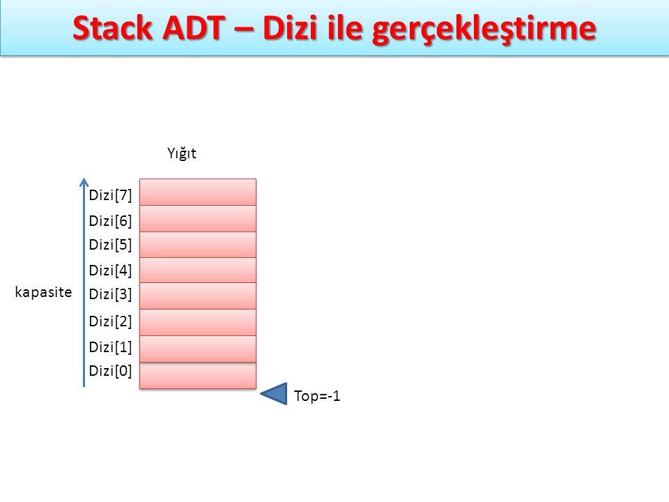 Stack ADT – Dizi ile gerçekleştirme Yığıt Top=-1 kapasite Dizi[0] Dizi[1] Dizi[2] Dizi[3] Dizi[4] Dizi[5] Dizi[6] Dizi[7]