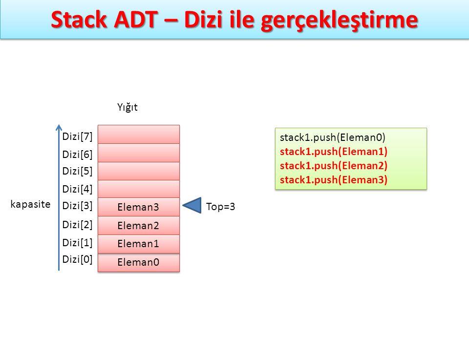 Stack ADT – Dizi ile gerçekleştirme Eleman3 Eleman2 Eleman0 Eleman1 Yığıt Top=3 stack1.push(Eleman0) stack1.push(Eleman1) stack1.push(Eleman2) stack1.