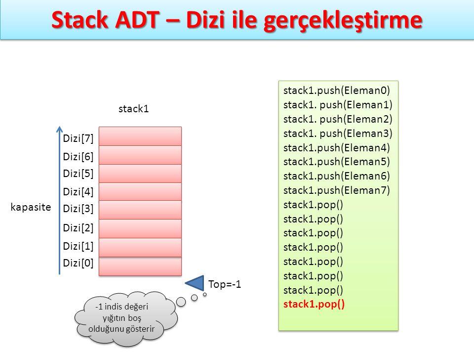 Stack ADT – Dizi ile gerçekleştirme stack1 Top=-1 stack1.push(Eleman0) stack1. push(Eleman1) stack1. push(Eleman2) stack1. push(Eleman3) stack1.push(E