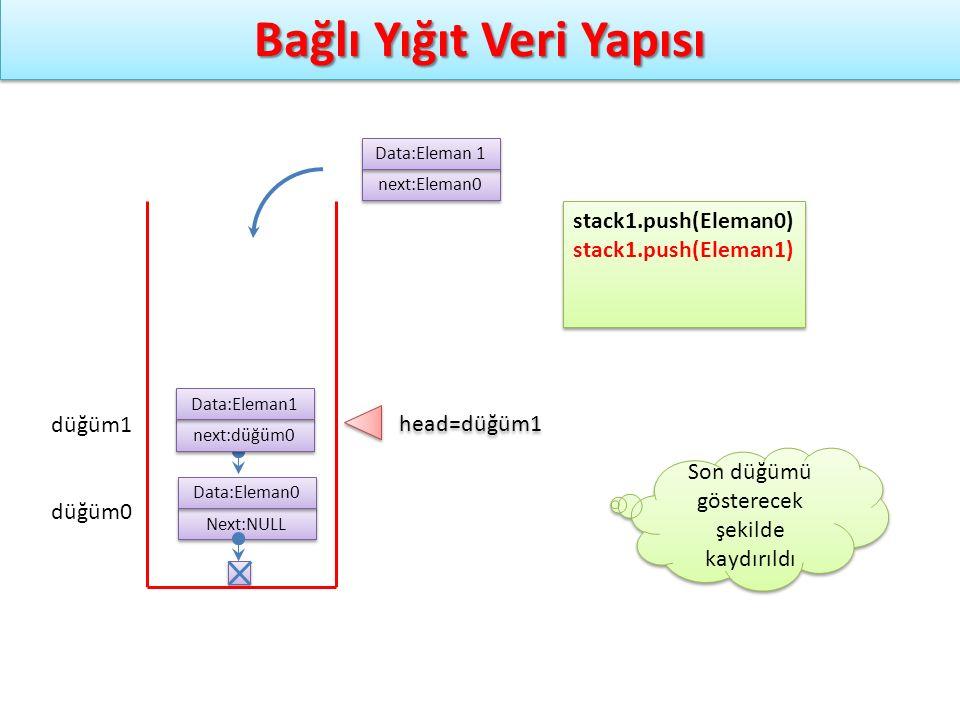 Bağlı Yığıt Veri Yapısı Next:NULL Data:Eleman0 düğüm0 stack1.push(Eleman0) stack1.push(Eleman1) stack1.push(Eleman0) stack1.push(Eleman1) head=düğüm1