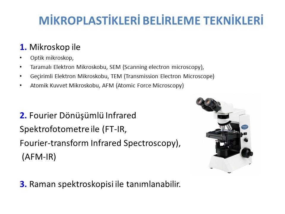 MİKROPLASTİKLERİ BELİRLEME TEKNİKLERİ 1. Mikroskop ile Optik mikroskop, Taramalı Elektron Mikroskobu, SEM (Scanning electron microscopy), Geçirimli El