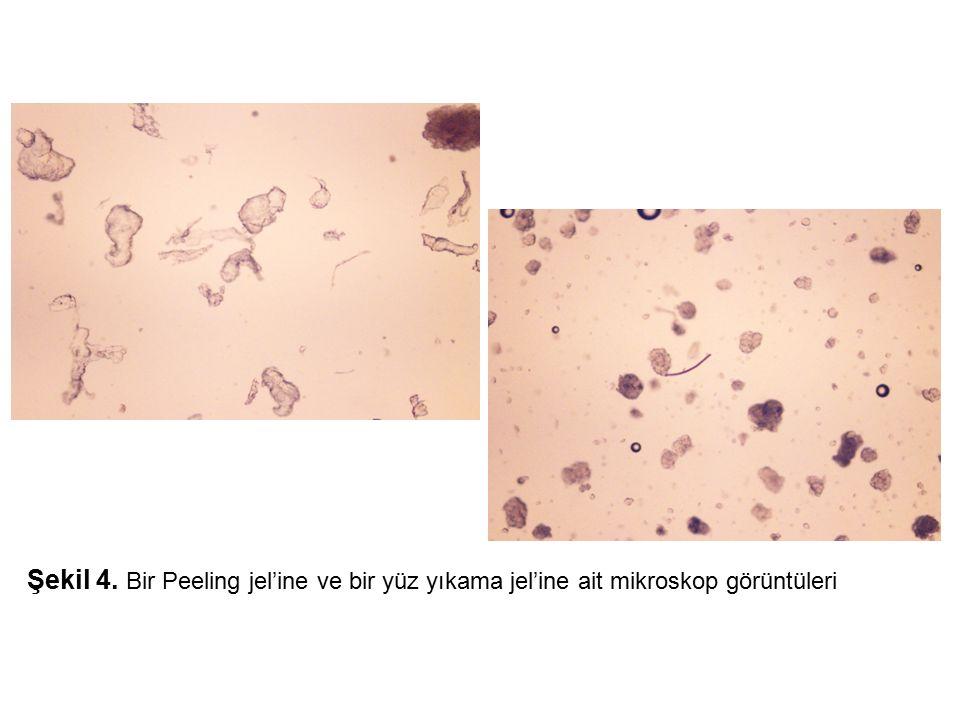 Şekil 4. Bir Peeling jel'ine ve bir yüz yıkama jel'ine ait mikroskop görüntüleri
