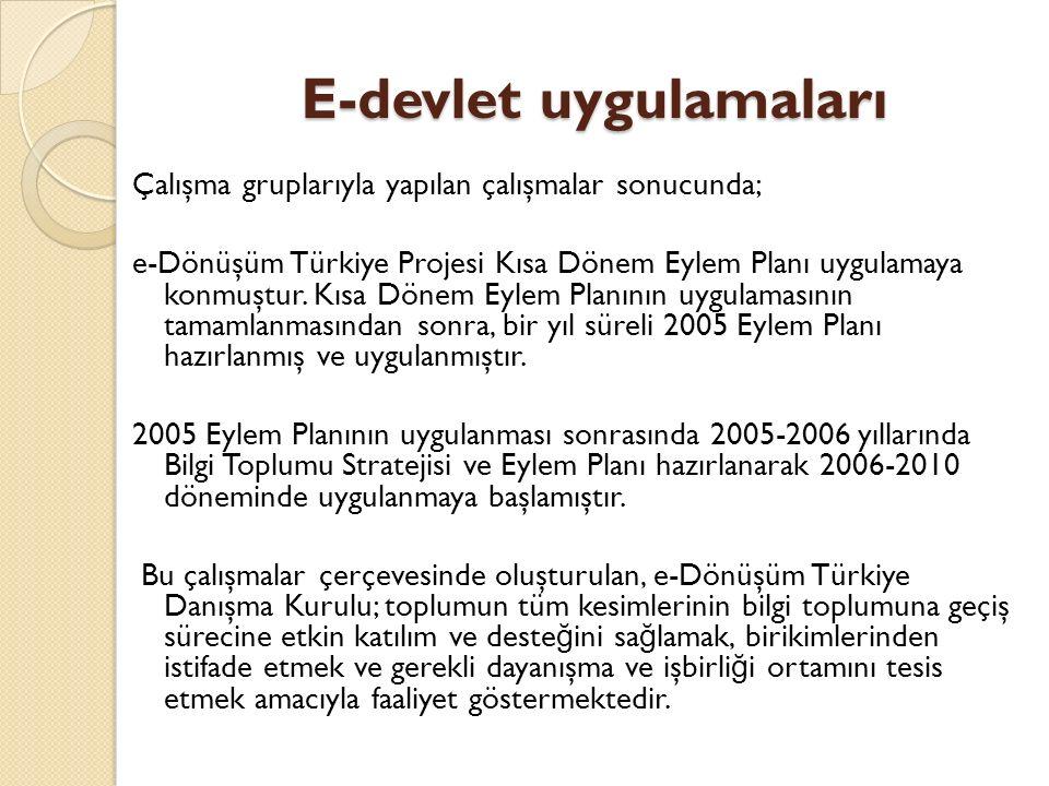 E-devlet uygulamaları Çalışma gruplarıyla yapılan çalışmalar sonucunda; e-Dönüşüm Türkiye Projesi Kısa Dönem Eylem Planı uygulamaya konmuştur.
