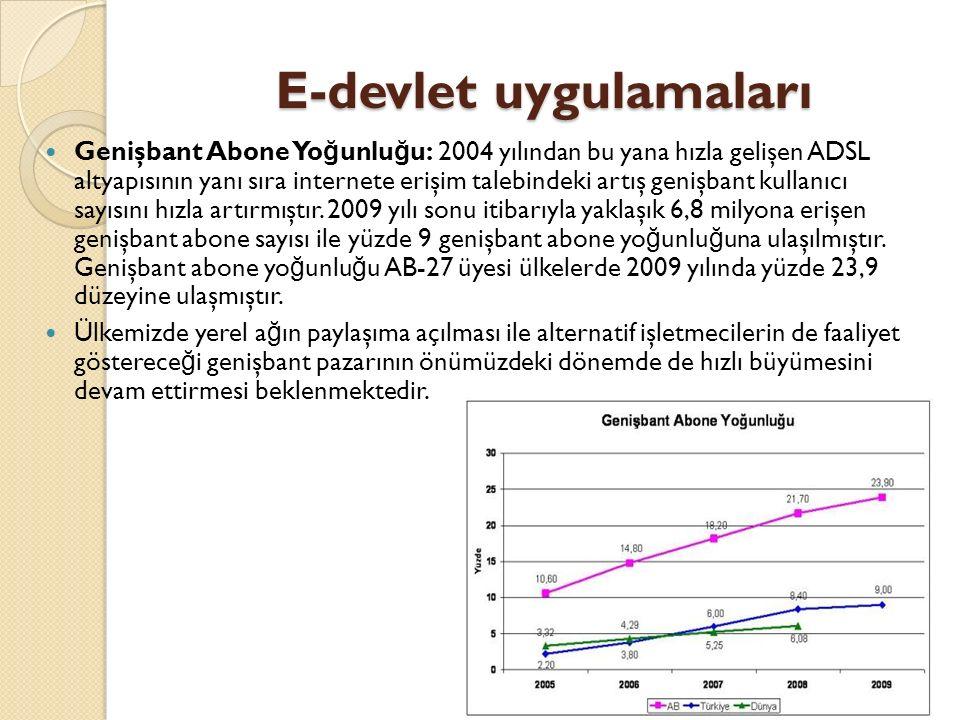 E-devlet uygulamaları Genişbant Abone Yo ğ unlu ğ u: 2004 yılından bu yana hızla gelişen ADSL altyapısının yanı sıra internete erişim talebindeki artış genişbant kullanıcı sayısını hızla artırmıştır.