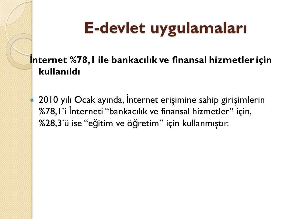 E-devlet uygulamaları İ nternet %78,1 ile bankacılık ve finansal hizmetler için kullanıldı 2010 yılı Ocak ayında, İ nternet erişimine sahip girişimlerin %78,1'i İ nterneti bankacılık ve finansal hizmetler için, %28,3'ü ise e ğ itim ve ö ğ retim için kullanmıştır.