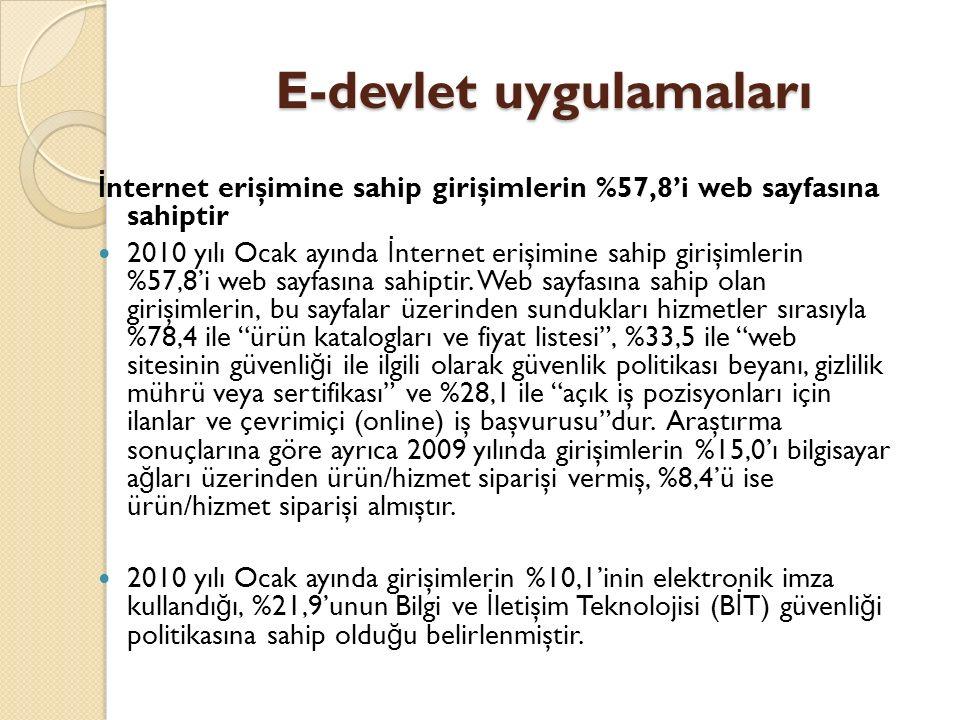 E-devlet uygulamaları İ nternet erişimine sahip girişimlerin %57,8'i web sayfasına sahiptir 2010 yılı Ocak ayında İ nternet erişimine sahip girişimlerin %57,8'i web sayfasına sahiptir.