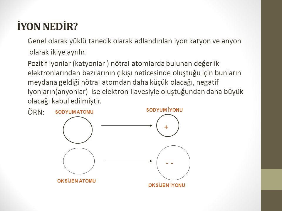 İYON NEDİR? Genel olarak yüklü tanecik olarak adlandırılan iyon katyon ve anyon olarak ikiye ayrılır. Pozitif iyonlar (katyonlar ) nötral atomlarda bu