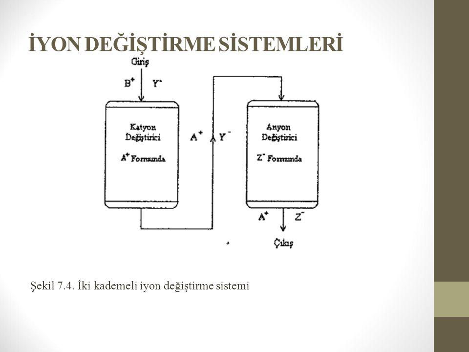 İYON DEĞİŞTİRME SİSTEMLERİ Şekil 7.4. İki kademeli iyon değiştirme sistemi