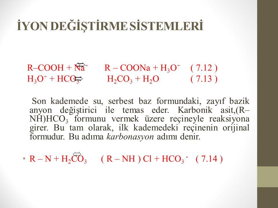 İYON DEĞİŞTİRME SİSTEMLERİ R–COOH + Na + R – COONa + H 3 O + ( 7.12 ) H 3 O + + HCO 3 - H 2 CO 3 + H 2 O ( 7.13 ) Son kademede su, serbest baz formundaki, zayıf bazik anyon değiştirici ile temas eder.