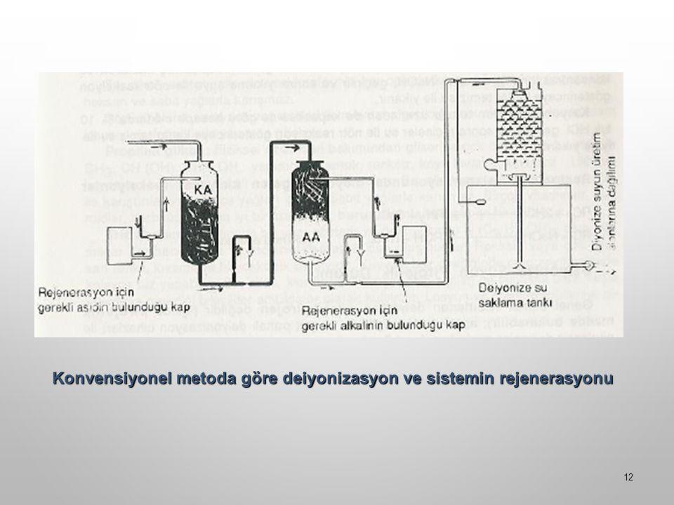 12 Konvensiyonel metoda göre deiyonizasyon ve sistemin rejenerasyonu