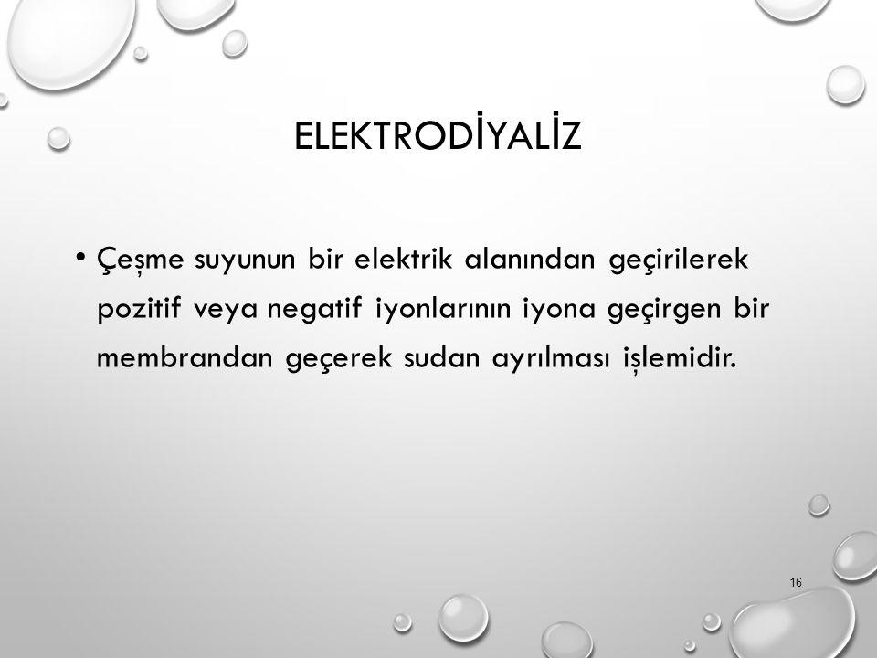 ELEKTROD İ YAL İ Z Çeşme suyunun bir elektrik alanından geçirilerek pozitif veya negatif iyonlarının iyona geçirgen bir membrandan geçerek sudan ayrılması işlemidir.