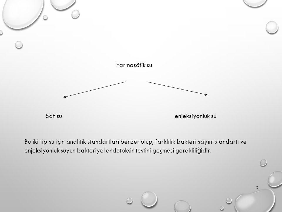 Farmasötik su Saf su enjeksiyonluk su Bu iki tip su için analitik standartları benzer olup, farklılık bakteri sayım standartı ve enjeksiyonluk suyun bakteriyel endotoksin testini geçmesi gereklili ğ idir.