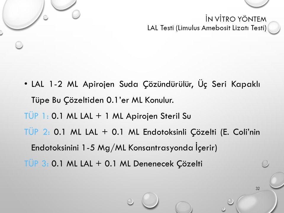 İ N V İ TRO YÖNTEM LAL Testi (Limulus Amebosit Lizatı Testi) LAL 1-2 ML Apirojen Suda Çözündürülür, Üç Seri Kapaklı Tüpe Bu Çözeltiden 0.1'er ML Konulur.