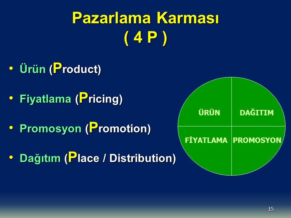 15 Pazarlama Karması ( 4 P ) Ürün ( P roduct) Ürün ( P roduct) Fiyatlama ( P ricing) Fiyatlama ( P ricing) Promosyon ( P romotion) Promosyon ( P romotion) Dağıtım ( P lace / Distribution) Dağıtım ( P lace / Distribution) DAĞITIMÜRÜN FİYATLAMAPROMOSYON