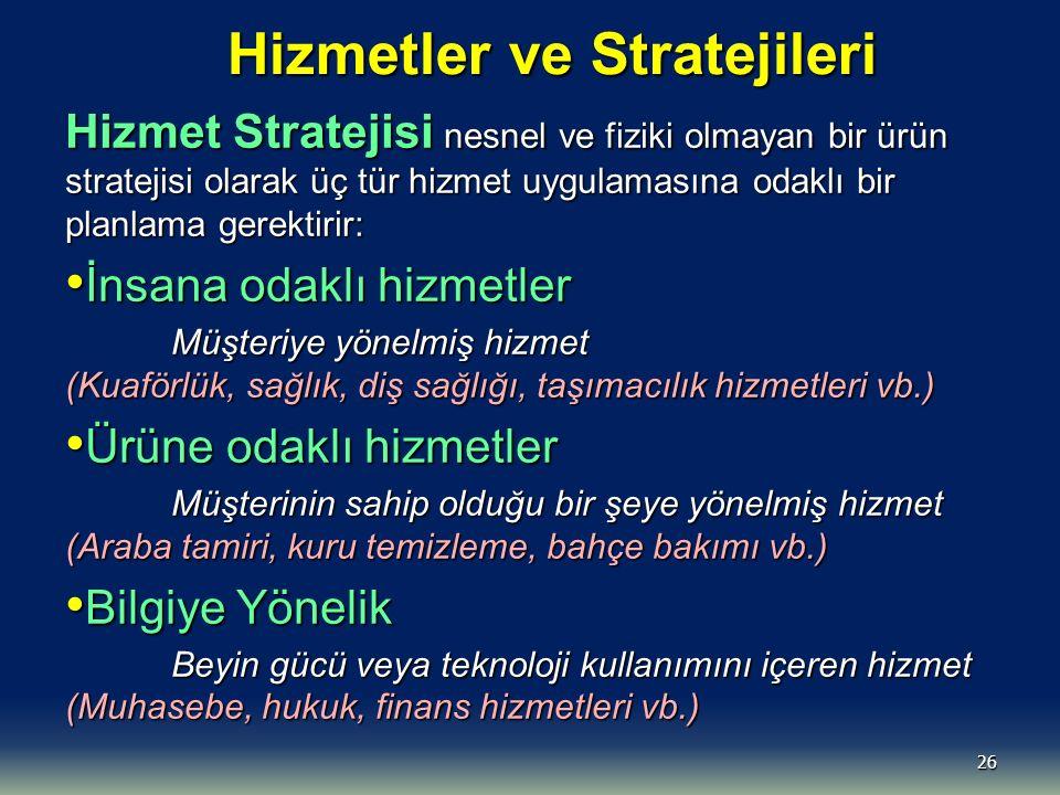26 Hizmetler ve Stratejileri Hizmet Stratejisi nesnel ve fiziki olmayan bir ürün stratejisi olarak üç tür hizmet uygulamasına odaklı bir planlama gere