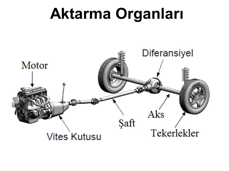 Aktarma Organları