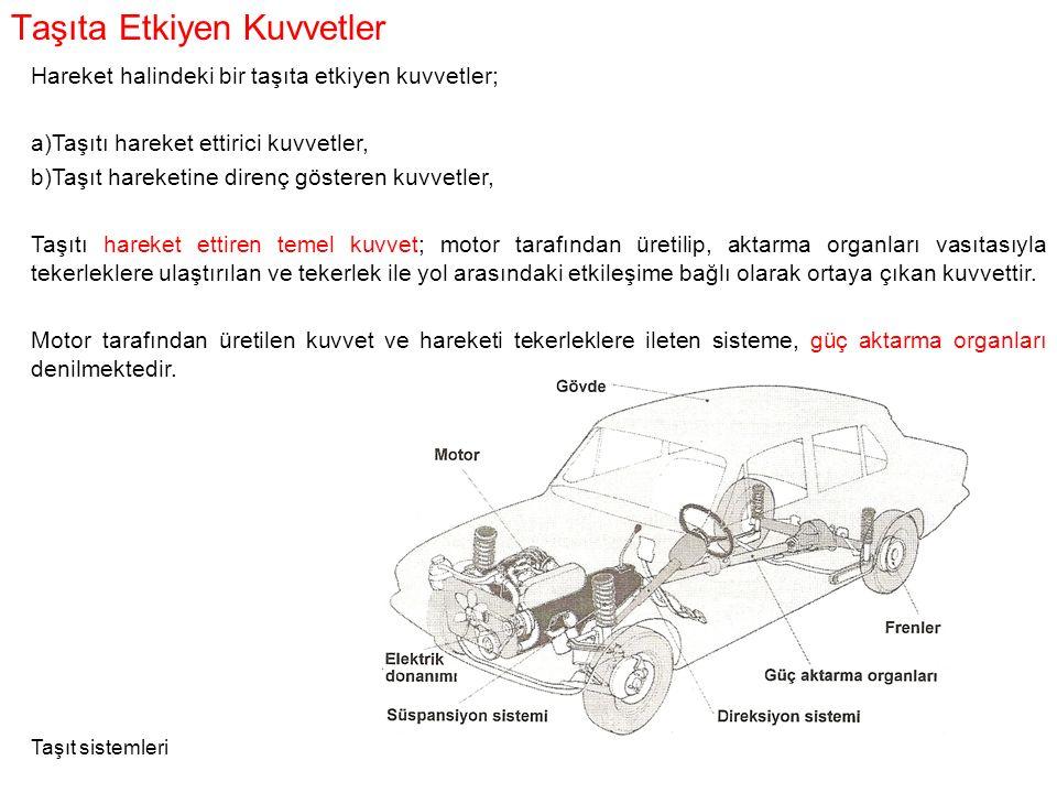 Taşıta Etkiyen Kuvvetler Hareket halindeki bir taşıta etkiyen kuvvetler; a)Taşıtı hareket ettirici kuvvetler, b)Taşıt hareketine direnç gösteren kuvvetler, Taşıtı hareket ettiren temel kuvvet; motor tarafından üretilip, aktarma organları vasıtasıyla tekerleklere ulaştırılan ve tekerlek ile yol arasındaki etkileşime bağlı olarak ortaya çıkan kuvvettir.