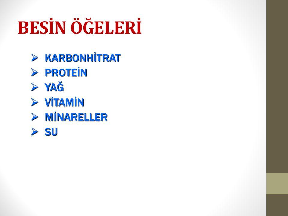 BESİN GRUPLARI  Süt ve Süt Ürünleri  Et Yumurta Kurubaklagiller  Taze Sebze ve Meyveler  Tahıllar ve Tahıl Ürünleri  Yağ ve Şeker
