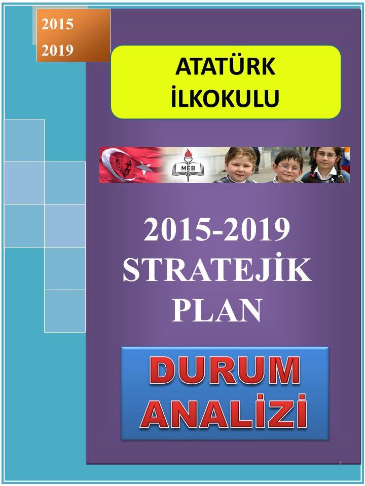 TABLO LİSTESİ SAYFATABLO ADINO 18Kurul Komisyon GörevleriTABLO 1 18Stratejik Plan Üst Kurulu ve EkibiTABLO 2 20Stratejik Planlama ÇalışmalarıTABLO 3 212014 Yılı Yıllık ÇalışmalarıTABLO 4 25Faaliyet Alanlarına Göre Ürün ve HizmetlerTABLO 5 26Ürün ve HizmetlerTABLO 6 28Paydaş ListesiTABLO 7 29Paydaş analiziTABLO 8 30Paydaş Önem Etki MatrisiTABLO 9 31Paydaş stratejisiTABLO 10 33Atatürk İlkokulu Teşkilat ŞemasıTABLO 11 37Okul Norm Kadro DurumuTABLO12 37-39Okul Personel AnaliziTABLO13 40Branşlara ve Görevlere Göre Öğretmen SayılarıTABLO 14 44Okulun Fiziki Alt YapısıTABLO 15 45Öğretmen ve Derslik Başına Düşen Öğrenci SayısıTABLO 16 49Üst Politika BelgesiTABLO 17 50Üst Politika Belgesinde Yer Alan Amaç,Eylem ve Hükümler TABLO 18 12