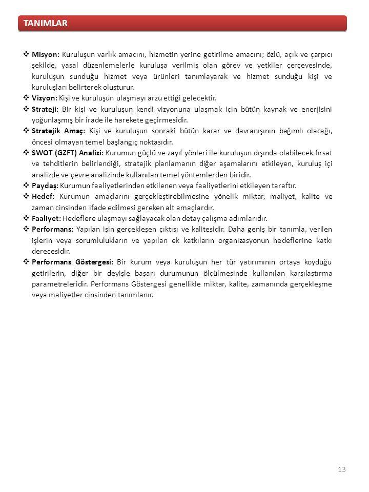 13 TANIMLAR  Misyon: Kuruluşun varlık amacını, hizmetin yerine getirilme amacını; özlü, açık ve çarpıcı şekilde, yasal düzenlemelerle kuruluşa verilm