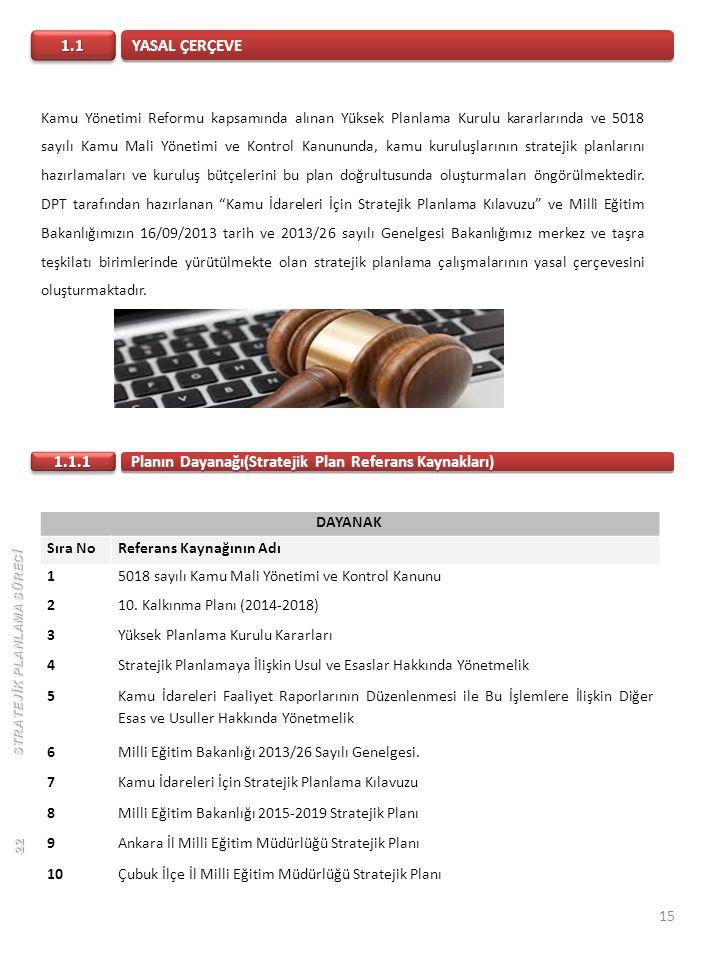 Kamu Yönetimi Reformu kapsamında alınan Yüksek Planlama Kurulu kararlarında ve 5018 sayılı Kamu Mali Yönetimi ve Kontrol Kanununda, kamu kuruluşlarını