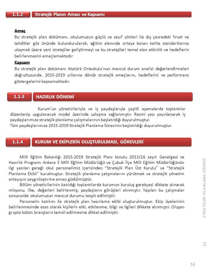 Amaç Bu stratejik plan dokümanı, okulumuzun güçlü ve zayıf yönleri ile dış çevredeki fırsat ve tehditler göz önünde bulundurularak, eğitim alanında ortaya konan kalite standartlarına ulaşmak üzere yeni stratejiler geliştirmeyi ve bu stratejileri temel alan etkinlik ve hedeflerin belirlenmesini amaçlamaktadırKapsam Bu stratejik plan dokümanı Atatürk Ortaokulu'nun mevcut durum analizi değerlendirmeleri doğrultusunda, 2015-2019 yıllarına dönük stratejik amaçlarını, hedeflerini ve performans göstergelerini kapsamaktadır.