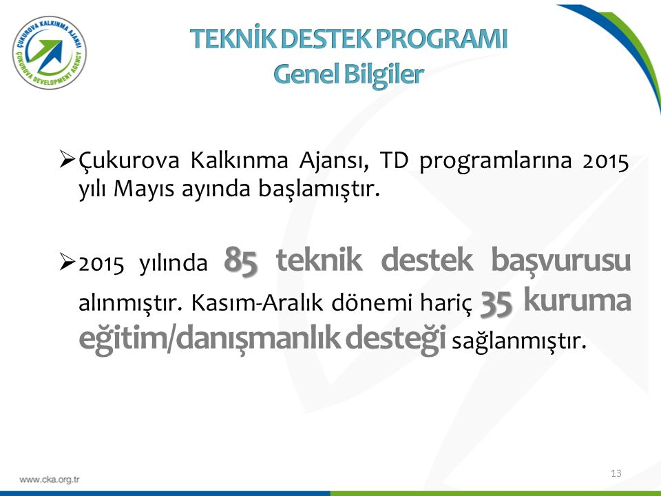  Çukurova Kalkınma Ajansı, TD programlarına 2015 yılı Mayıs ayında başlamıştır.